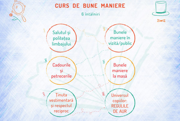 Curs de Bune Maniere PlaYouth